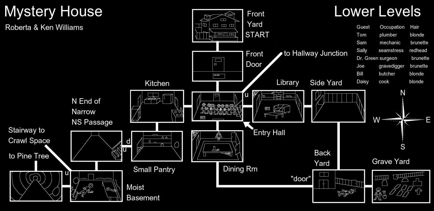 Die Evolution der Escape Games